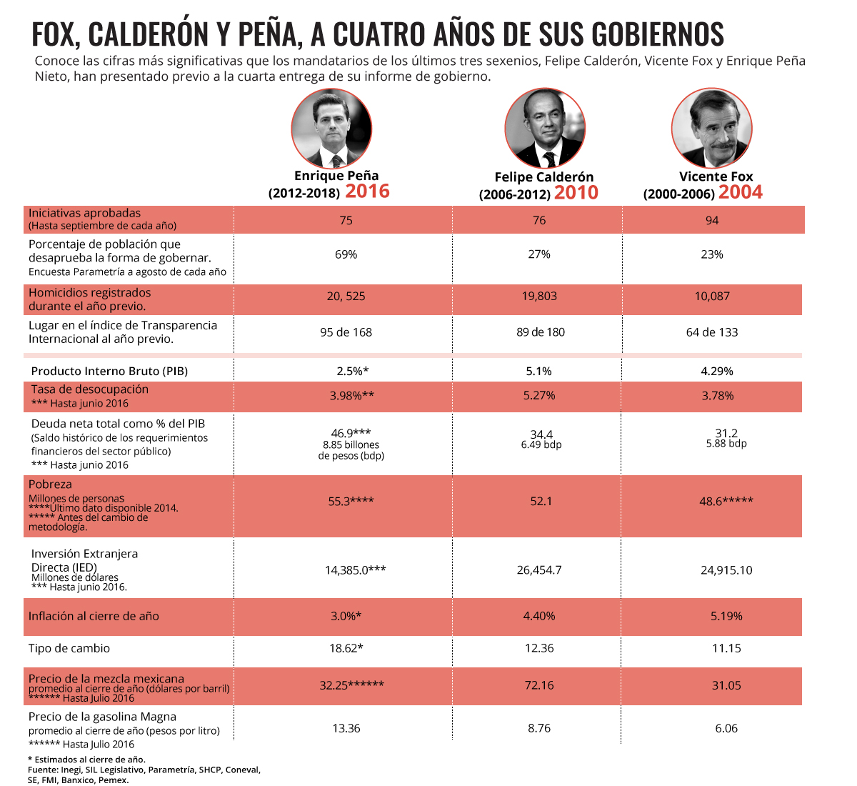 Dorable Reanudar Ejemplos De Ventas De Secciones De Habilidades ...