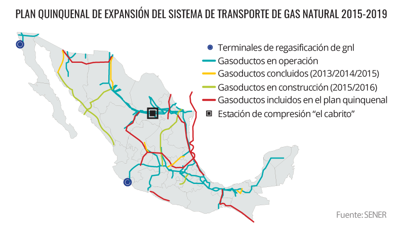 Gas Natural De Mexico 23