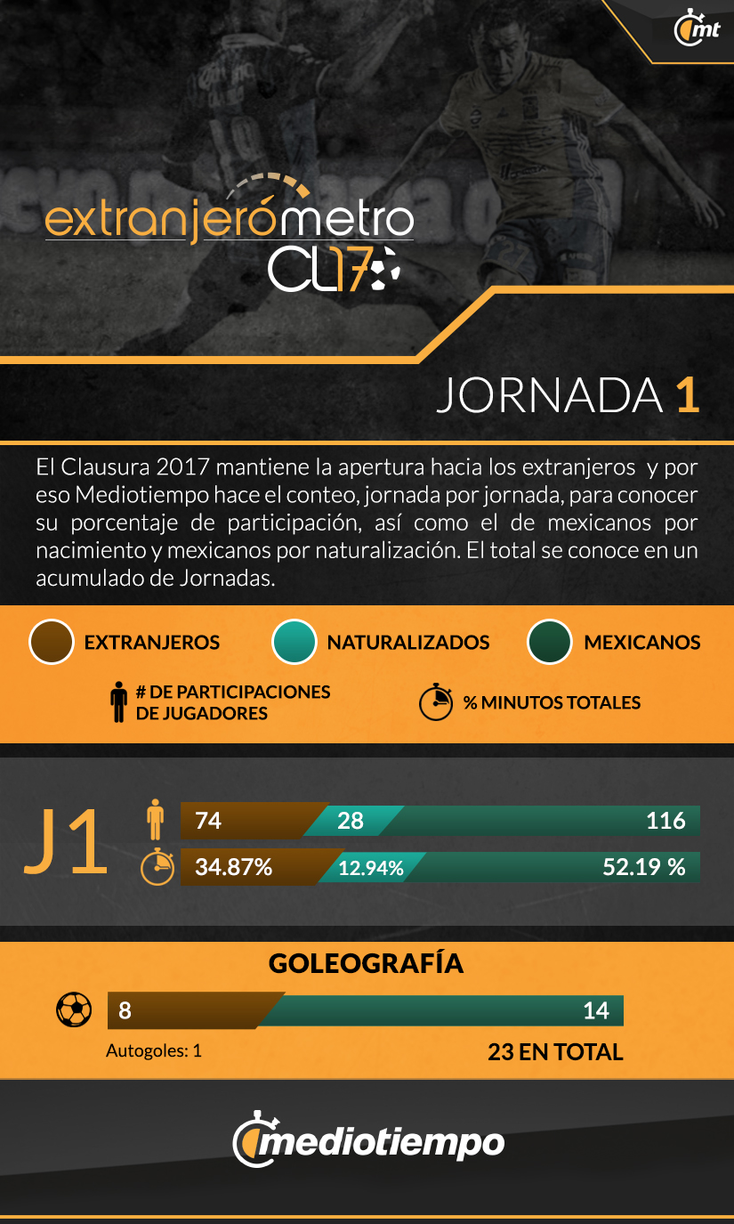 http://cdn.expansion.mx/infographic/2017/01/10-19/42/27-00000159-8aef-d4bb-a95d-bbefb5450000-default/extranjerometrocl17.jpg